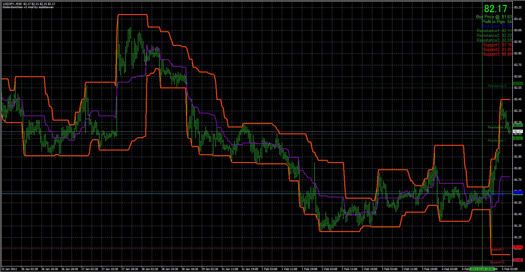 Fx With Mt4 Mt4 Indicator Images 37