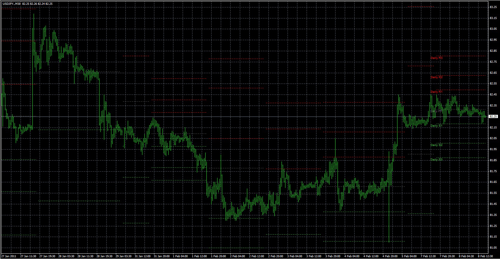 Indicator Td Sequential Mt4 Forex Trading Software