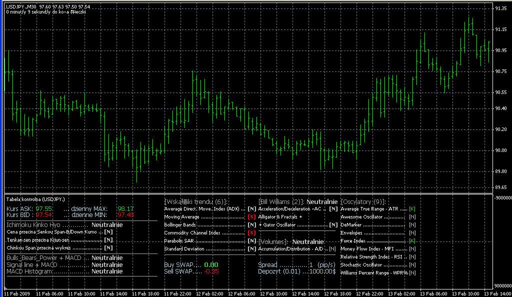Damiani volatmeter indicator forex