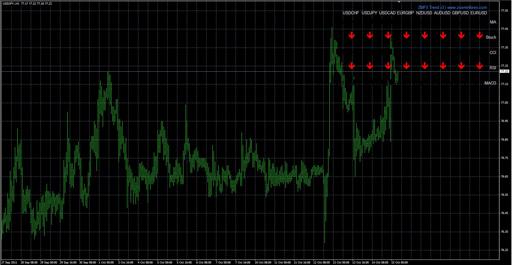 zmfx forex trend v3